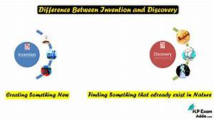 List of Important Invention and Discoveries for All ...