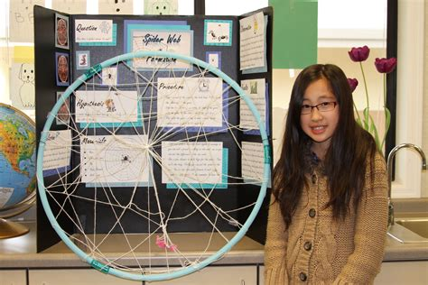 Pin Green Science Fair Project Ideas Concepts And Projects