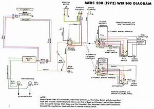 1967 Johnson 40 Super Sea Horse Outboard Wiring Diagram