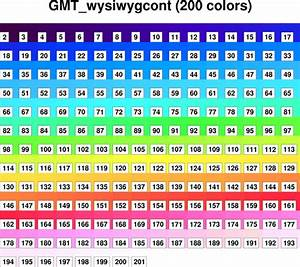 Gmt Wysiwygcont Color Table