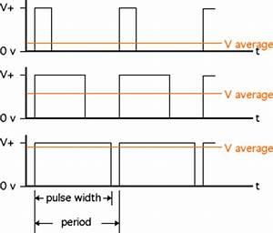 Pwm Frequenz Berechnen : verst ndnisfrage zur pwm ~ Themetempest.com Abrechnung
