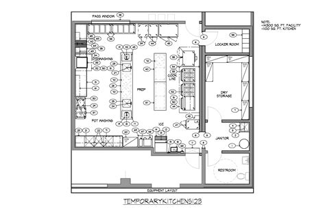 Photos Of Catering School Kitchen Layout