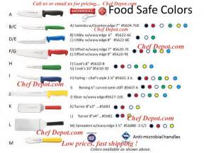 Colored Kitchen Knives Colored Handle Cutlery White Blue Yellow Green Color Coded Knives Food Service