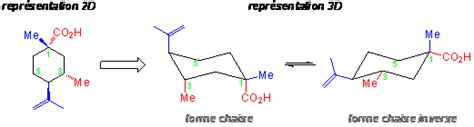 conformation chaise etude des conformations en chimie organique