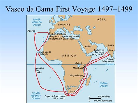 Route Vasco Da Gama by Exploration In A Nutshell Ppt