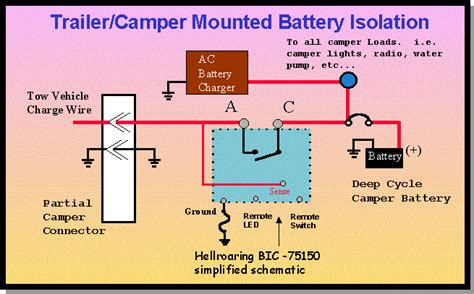 Camper Trailer Battery Isolation App Notes Hellroaring