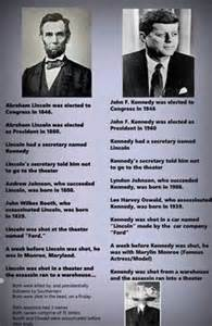 Amazing Coincidences Between Kennedy and Lincoln