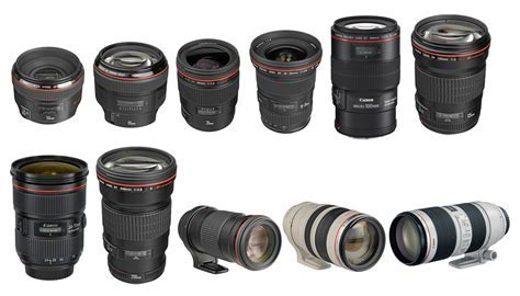 Up to $500 off New Canon L Lens Mail in Rebates now