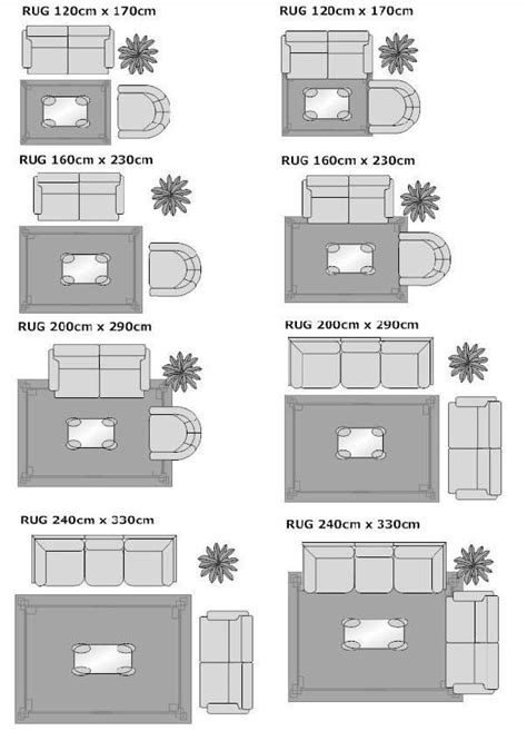 How To Choose Area Rug Sizes For Your Home  Best Decor Things