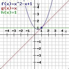 Tangente Berechnen : online rechner zum berechnen der tangente an eine funktion ~ Themetempest.com Abrechnung