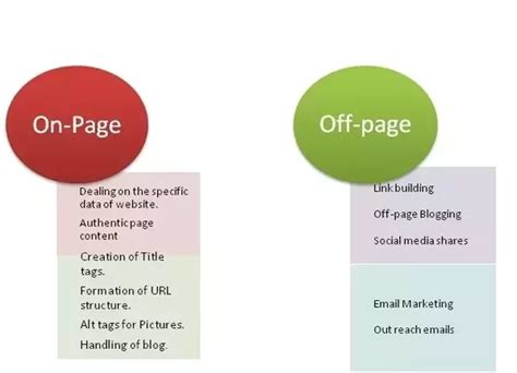 What Exactly The Meaning Page Off Seo