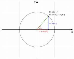 Winkel Mit Sinus Berechnen : tri07 einheitskreis matheretter ~ Themetempest.com Abrechnung