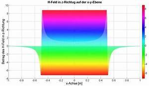 Induktivität Berechnen : induktivit t leiterschleife kreisringspule berechnen ~ Themetempest.com Abrechnung
