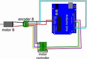 Pin Em Wiring For A Single Motor And Encoder