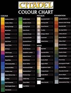 Citadel Paint Colors Paint Color Ideas