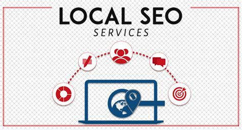 Local Seo Services - web development company in faridabad gurgaon india