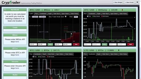 top 10 trading platforms cryptrader bitcoin cryptocurrency trading platform