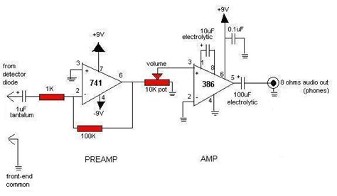 Easy Ham Receiver Using Integrated Circuit Audio Stage