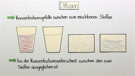 was ist diffusion diffusion osmose definition und bedeutung f 252 r zellen i sofatutor