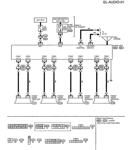 2001 nissan frontier stereo wiring diagram somurich