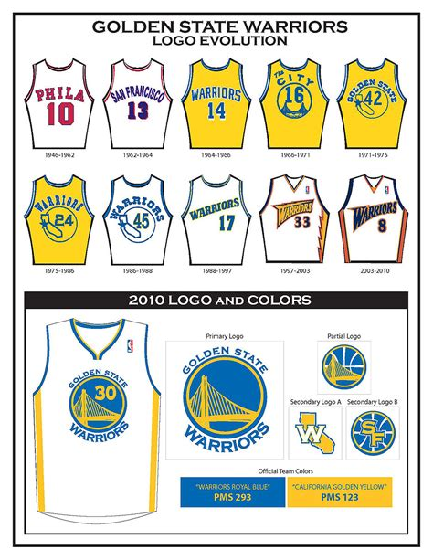 golden state warriors logo evolution  official site