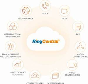 Unified Communications - Infonaligy