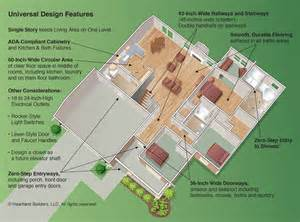 designing floor plans universal design makes easier at the cloister cloister living
