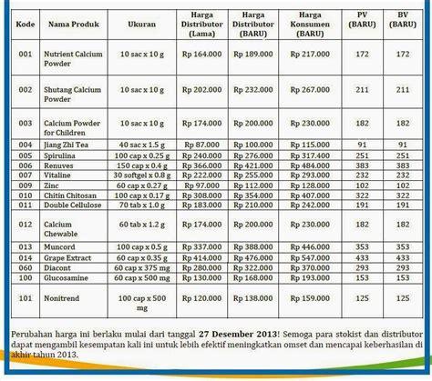 Daftar Harga Produk Sunsilk bisnis sehat dengan herbal daftar harga produk tiens