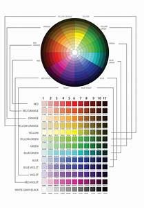 How To Use Color Harmonizer Willix Sports Philippines