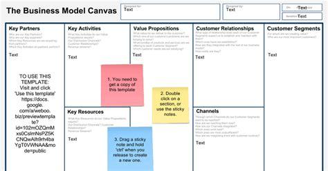 Business Model Canvas Template Google Docs