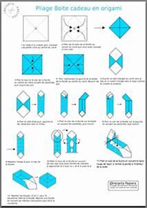 Comment Faire Une Boite En Origami : origami facile boite papier ~ Dallasstarsshop.com Idées de Décoration