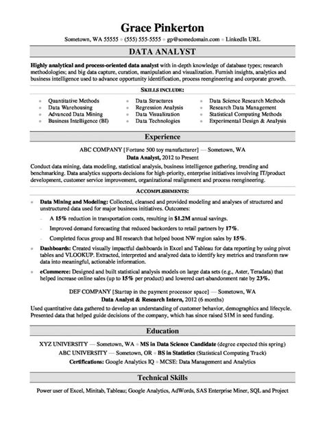 Data Entry Analyst Resume by Data Analyst Resume Bravebtr