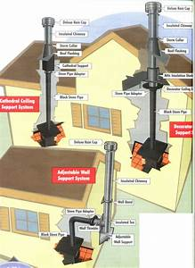 Heated Up   Wood Heat Fact Sheets By The Alliance For