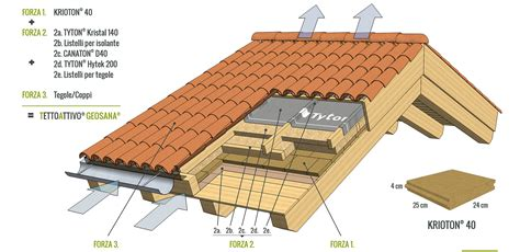 tetto padiglione tetto a padiglione in legno 28 images tetto a