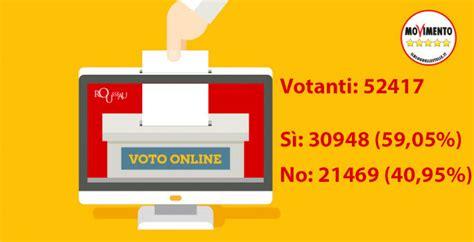 Cittadinanza Interno It Conferma Registrazione Risultati Votazione Sul Caso Diciotti Il