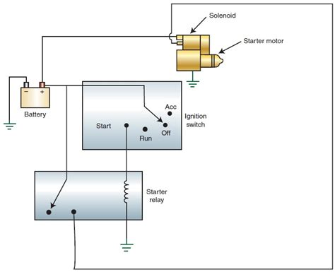 starter control circuit components