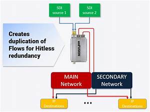 Standalone Ip Gateways  Emfusion