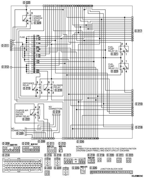 96 Mitsubishi Eclipse Fuse Diagram by Wrg 7488 2003 Mitsubishi Eclipse Fuse Box Diagram