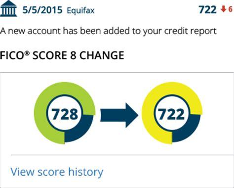 three bureau credit report 28 fico scores 3 bureau credit report monitoring