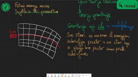 Opća teorija relativnosti - YouTube