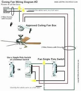 Hunter Fan Wiring Instructions