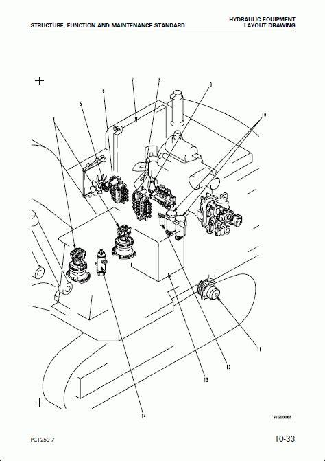 komatsu hydraulic excavator pc1250 7 pc1250sp 7 pc1250lc 7