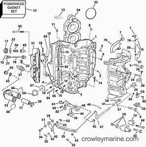 E Tec L91 Wiring Diagram : 2003 evinrude outboards 75 e75fplsta parts lookup ~ A.2002-acura-tl-radio.info Haus und Dekorationen