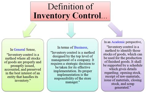 definition of modern management image gallery inventory