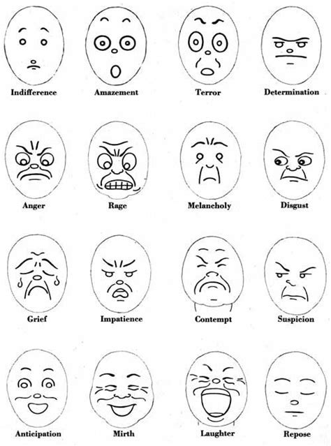 draw cartoon faces crafts drawings cartoon