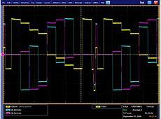 Automated Video Measurement Set Tektronix