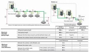 Reusability Of Existing Piping For Vrv Iv Q Series