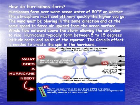 weather systems ppt