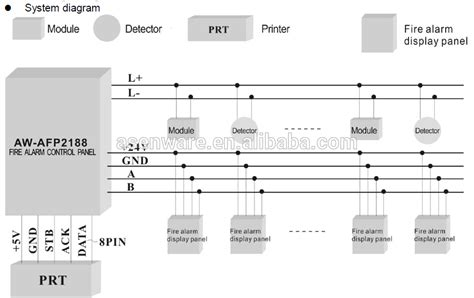 Gst Beam Detector Wiring Diagram by Asenware Brand Analogue Addressable Alarm