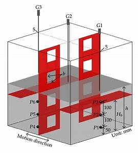 Schematic Of Liquid Sloshing In Cubic Tank With Horizontal